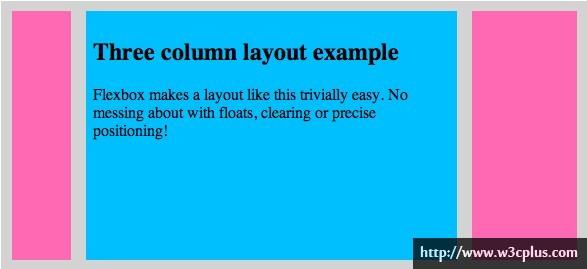 使用CSS3 Flexbox布局