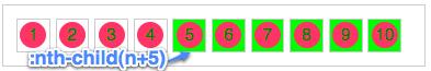 [转载]CSS3 选择器——伪类选择器  - 小东 - 10