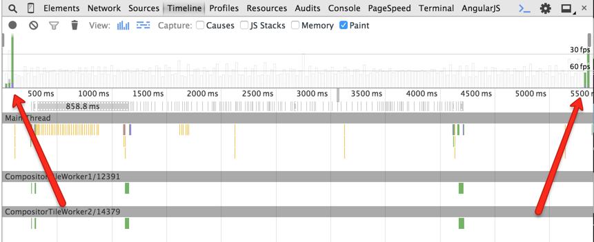 CSS动画之硬件加速