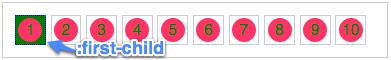 [转载]CSS3 选择器——伪类选择器  - 小东 - 4